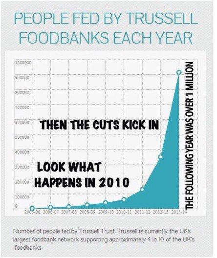 foodbank use.jpg